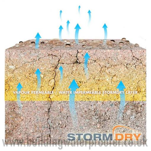 Stormdry Masonry Protection Cream diagram