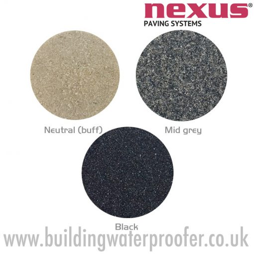 ProJoint™ MAX™ colours
