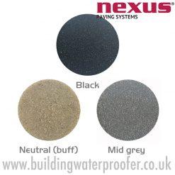 Nexus ProJoint V35-UV